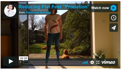 Reducing Flat Feet Image
